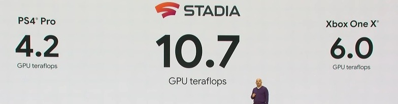Stadia - стриминговый игровой сервис от Google